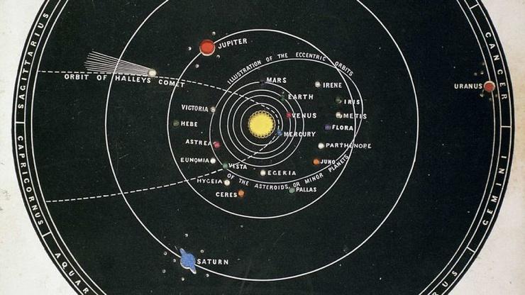 Увлекательные факты о солнечной системе