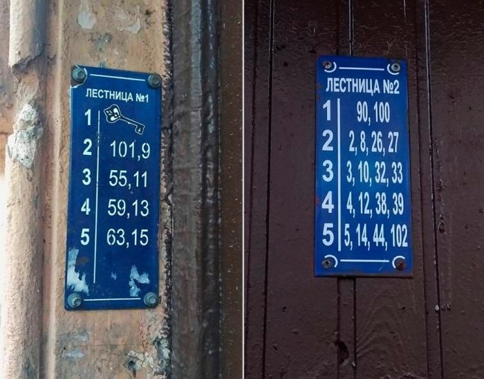 Почему в центре Санкт-Петербурга так странно пронумерованы квартиры?