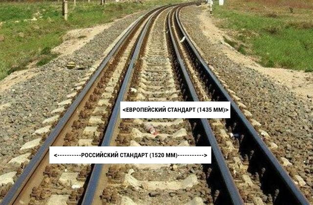 Почему в России железнодорожная колея шире общепринятой?