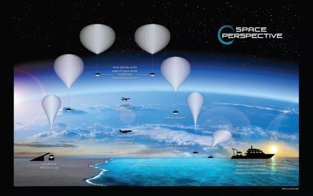 Американский стартап будет запускать людей в стратосферу на воздушном шаре