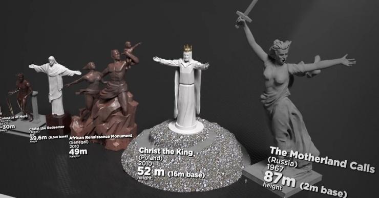 Какого на самом деле размера известные мировые статуи наглядное сравнение от небольших до самой крупной  фото  видео
