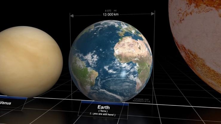 Наглядное сравнение размеров планет во Вселенной видео