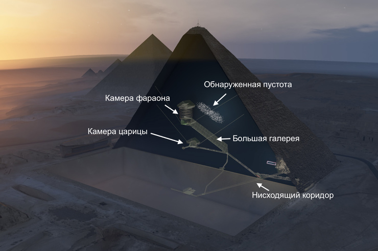 Что скрывает Большая пустота в Великой пирамиде Хеопса  фото  видео