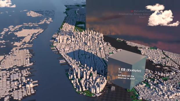 Наглядные размеры Интернета и как он вымахал за последние 20 лет (внушающее видео)