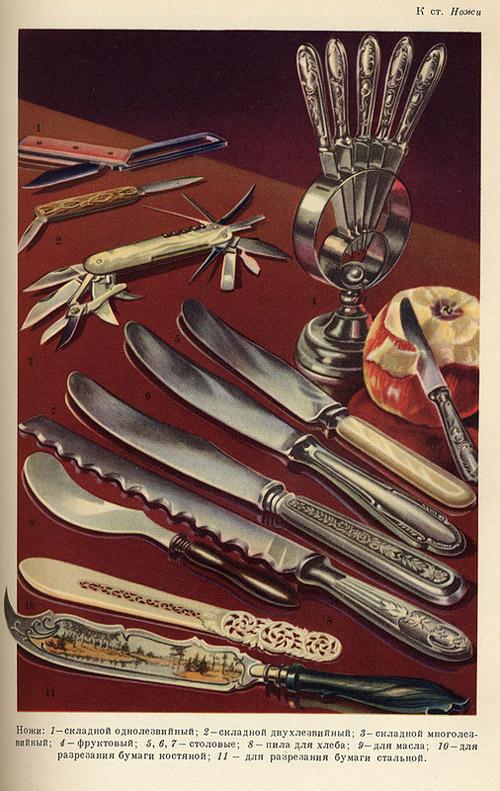 Каталог советских товаров из нашего детства. Часть 2