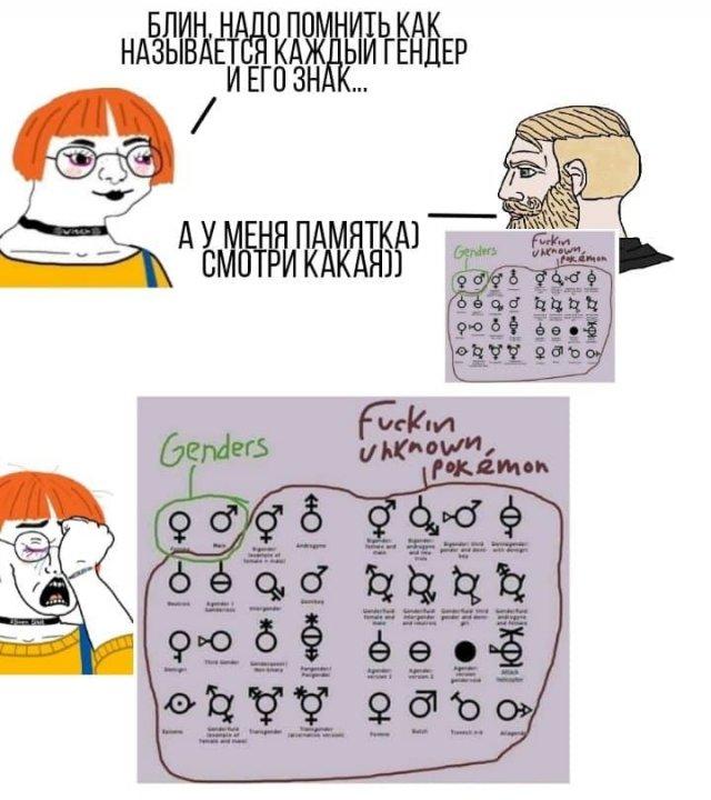 Приколы про феминисток и феминизм